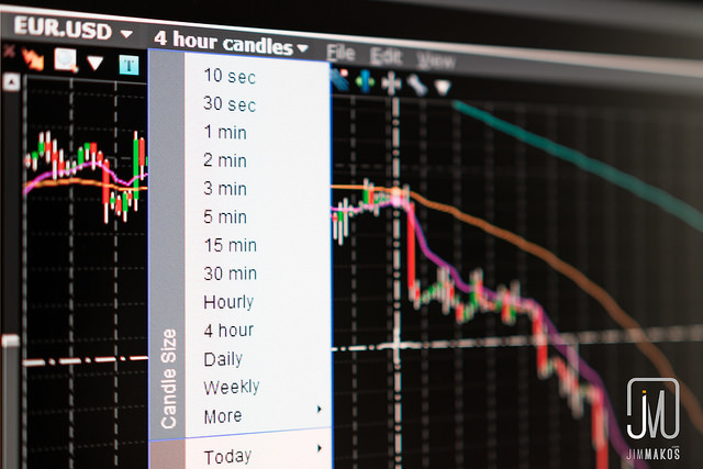First Steps To Trading Forex As A Career