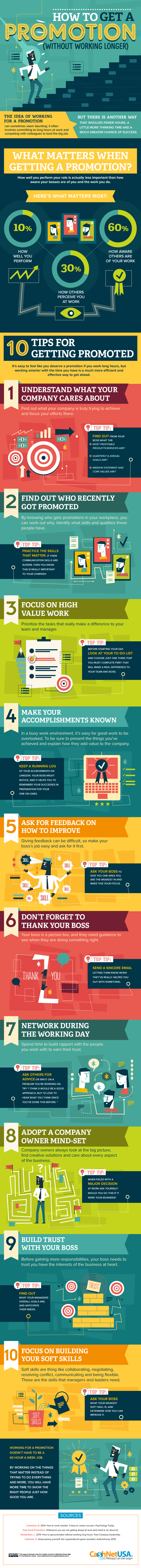 How to get a promotion infographic