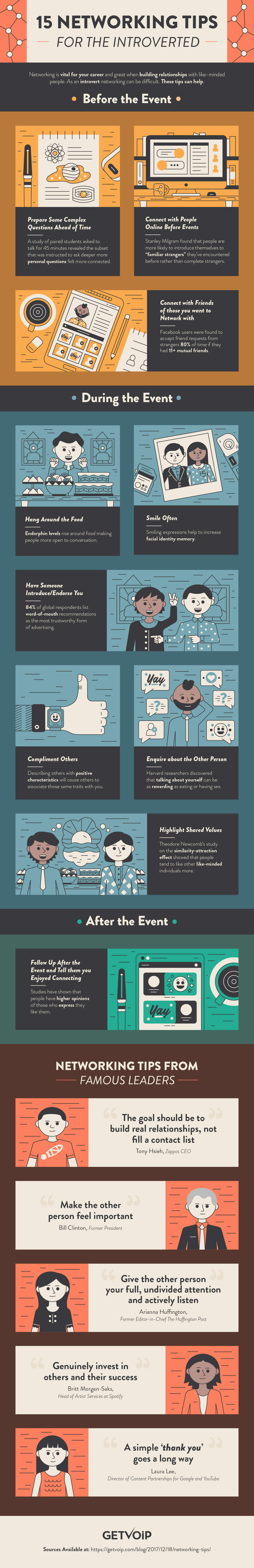 networking-tips-for-the-introverted-infographic