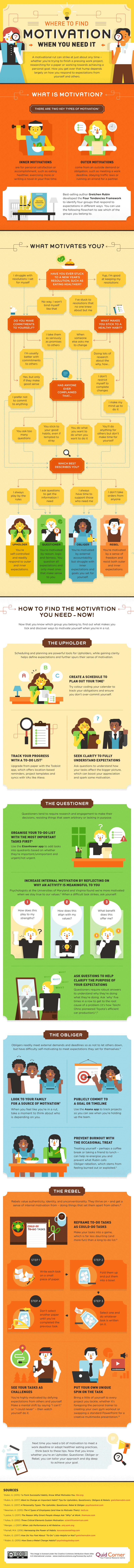 Find motivation when you need it infographic