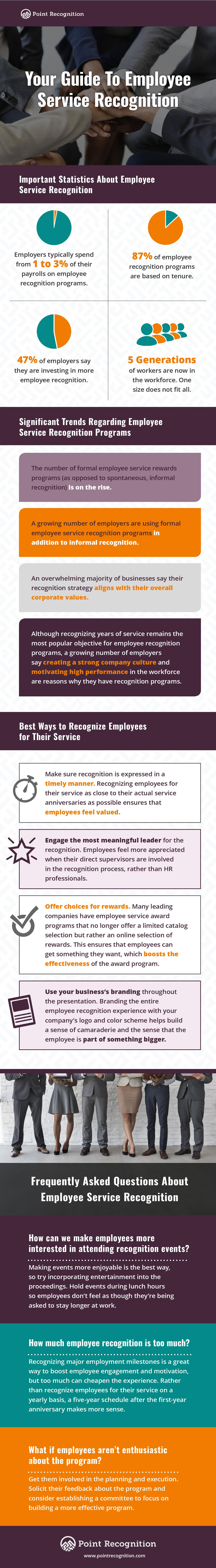 Properly recognising your employees infographic