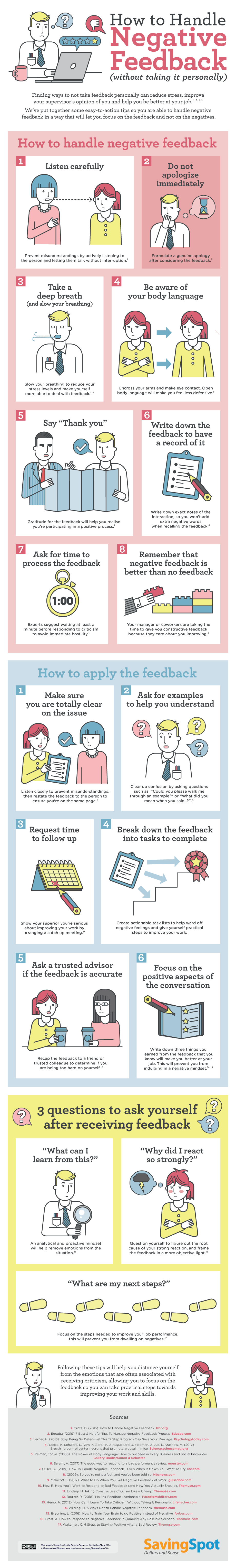 How to handle negative feedback infographic