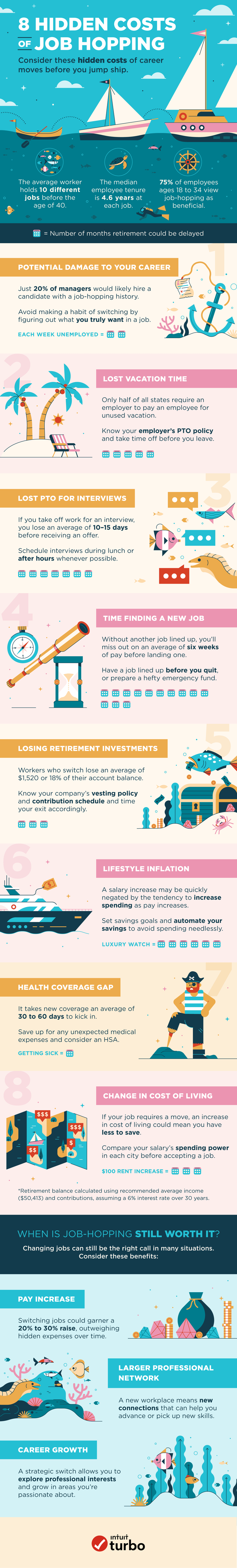 Hidden costs of job hopping infographic