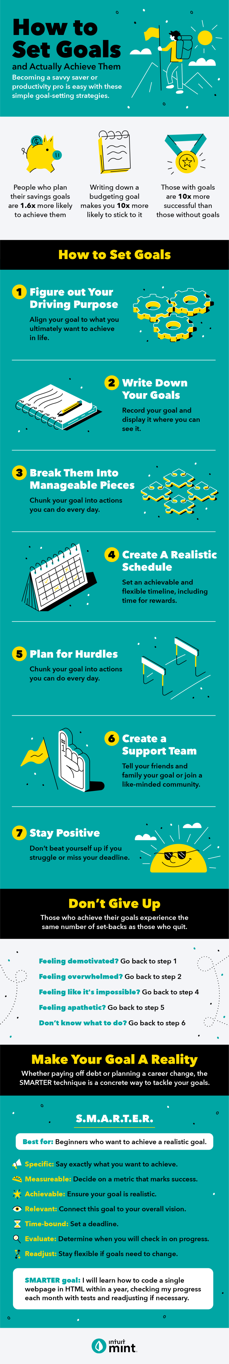 Set your goals and achieve them infographic