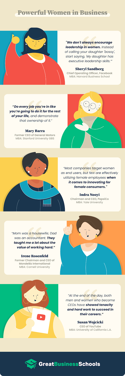 Powerful women infographic