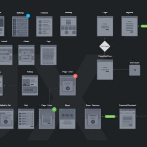 UX Design Process Simplified from User Research to Usability